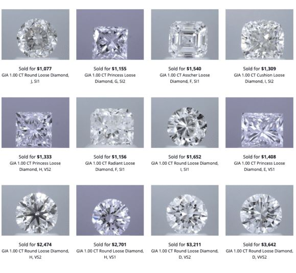 Diamond Resale Prices